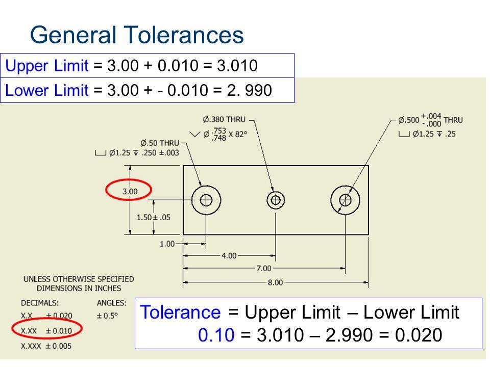 General Tolerances Tolerance = Upper Limit – Lower Limit