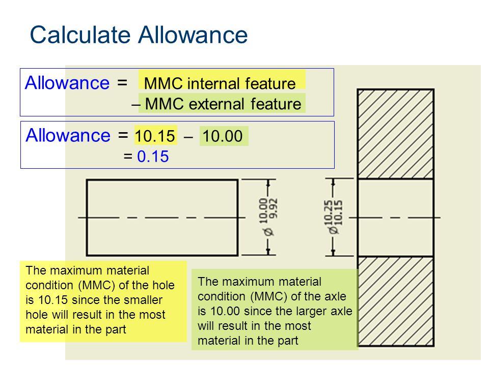 Calculate Allowance Allowance = MMC internal feature