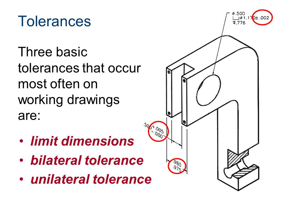 Tolerances Three basic tolerances that occur most often on working drawings are: limit dimensions.