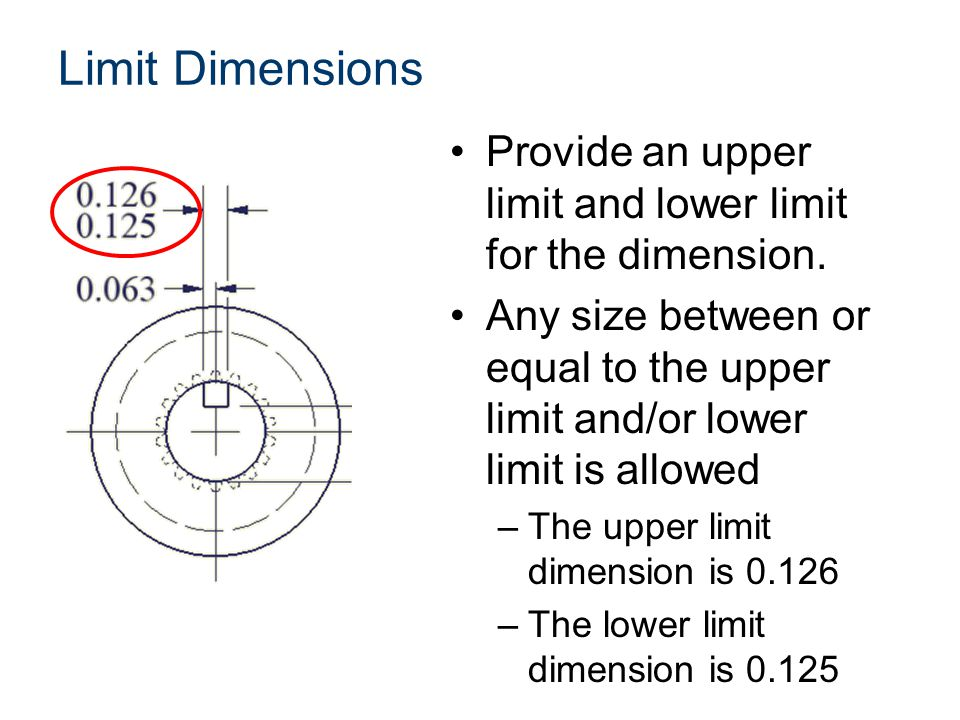 Presentation Name Course Name. Unit # – Lesson #.# – Lesson Name. Limit Dimensions. Provide an upper limit and lower limit for the dimension.