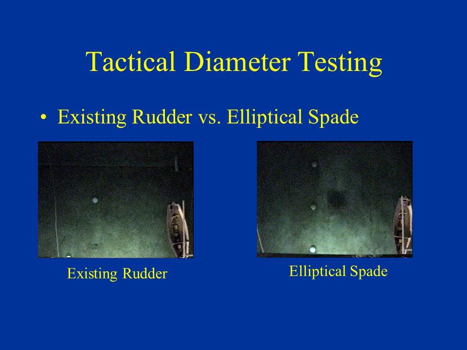 Tactical Diameter Testing
