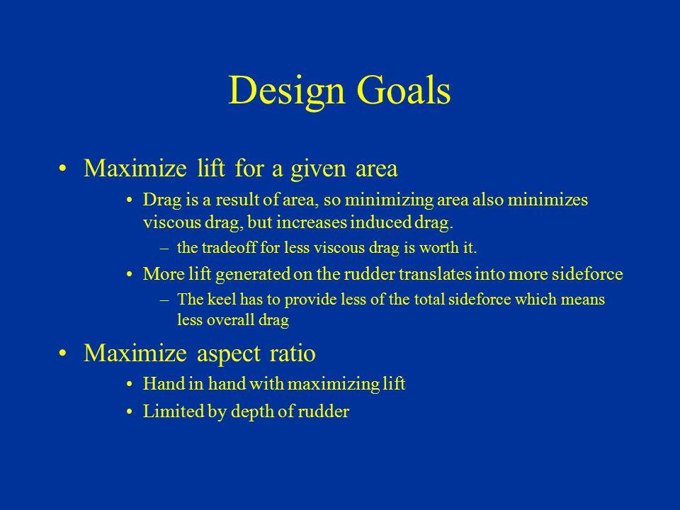 Design Goals Maximize lift for a given area Maximize aspect ratio
