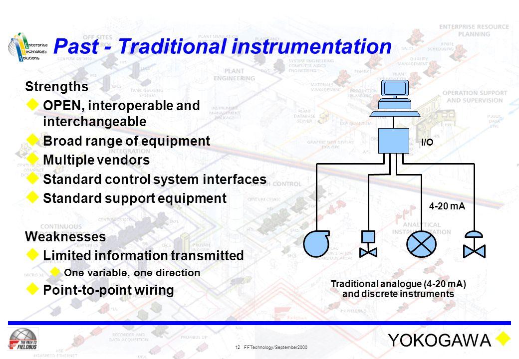 Past - Traditional instrumentation