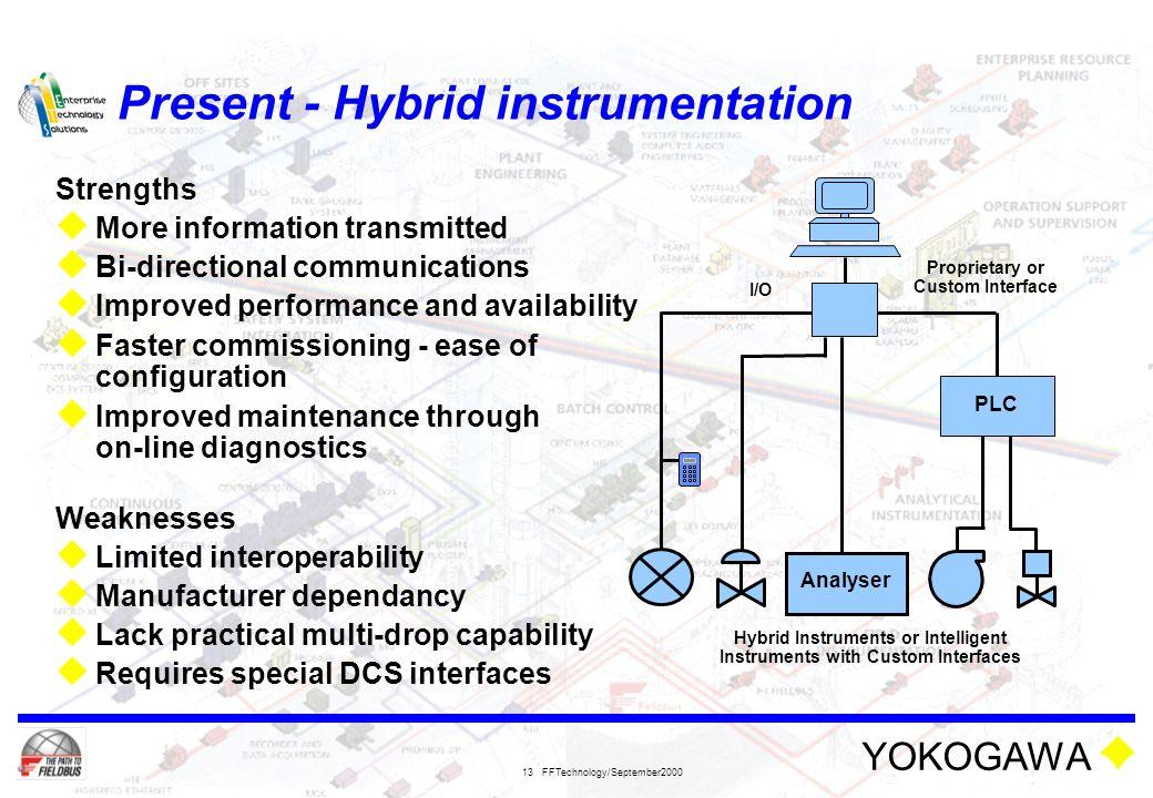 Present - Hybrid instrumentation