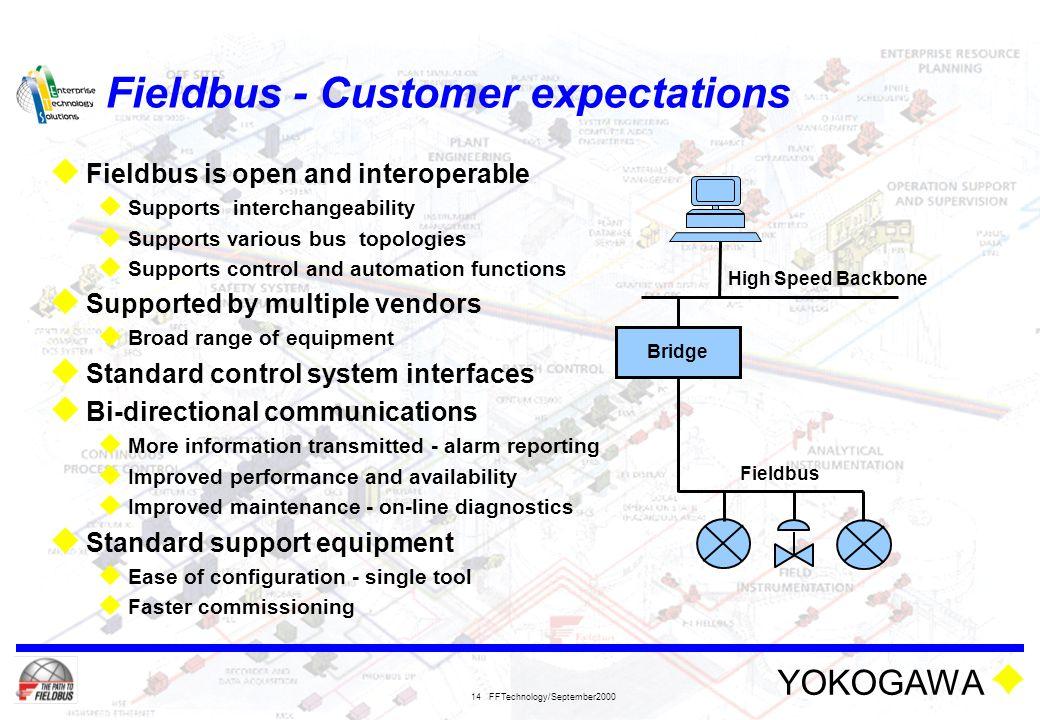 Fieldbus - Customer expectations