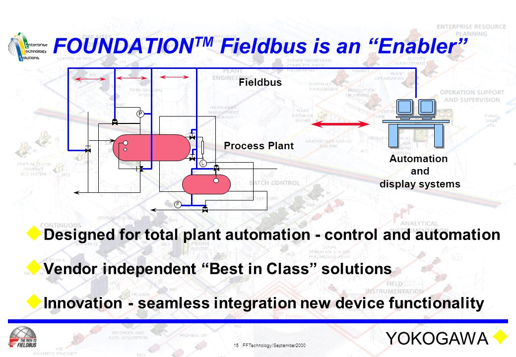 FOUNDATIONTM Fieldbus is an Enabler