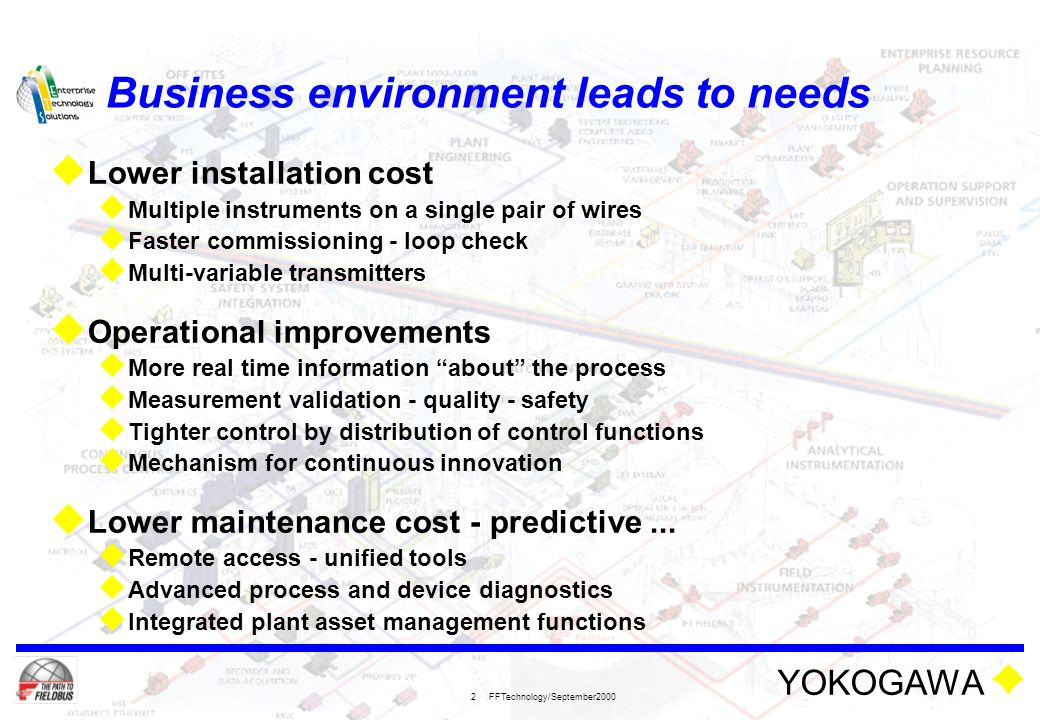 Business environment leads to needs