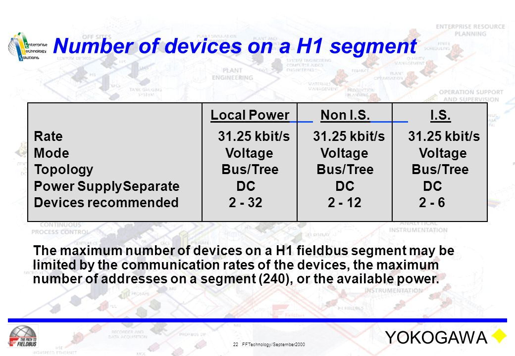 Number of devices on a H1 segment