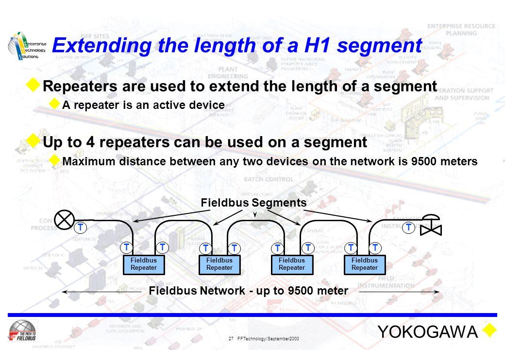 Extending the length of a H1 segment