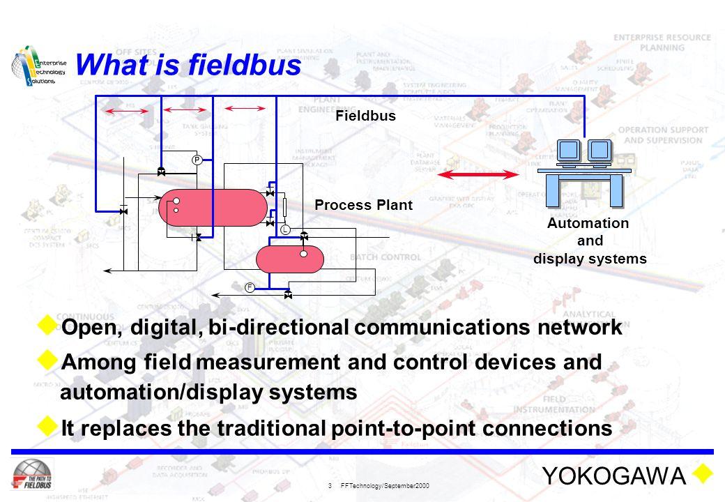 What is fieldbus Open, digital, bi-directional communications network