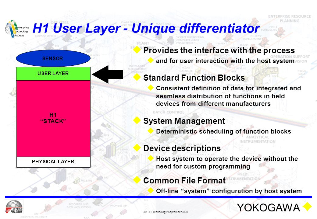 H1 User Layer - Unique differentiator