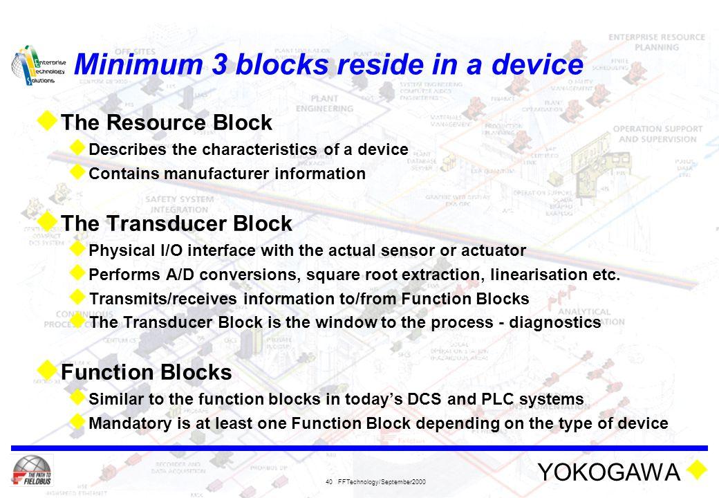 Minimum 3 blocks reside in a device