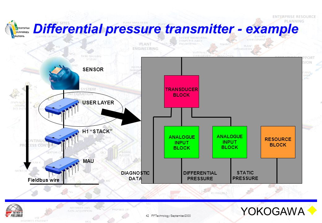 Differential pressure transmitter - example