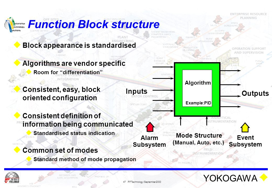 Function Block structure