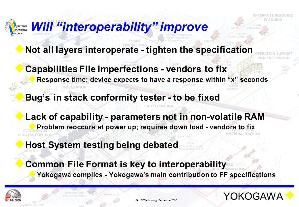 Will interoperability improve