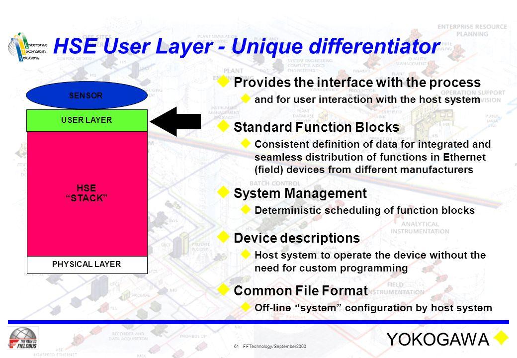 HSE User Layer - Unique differentiator