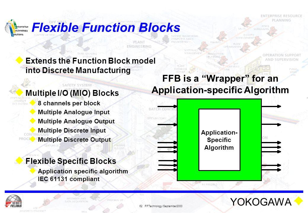 Flexible Function Blocks