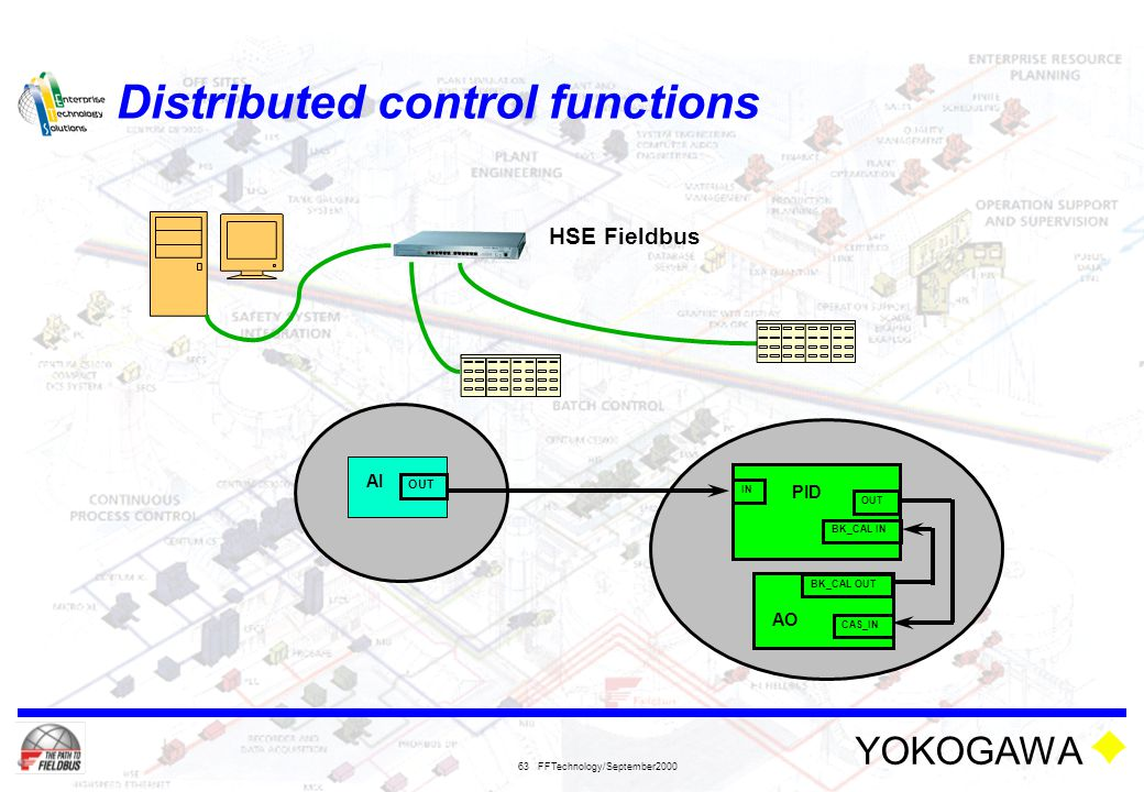 Distributed control functions