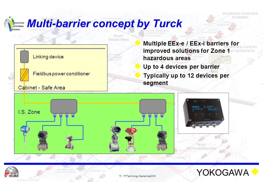 Multi-barrier concept by Turck