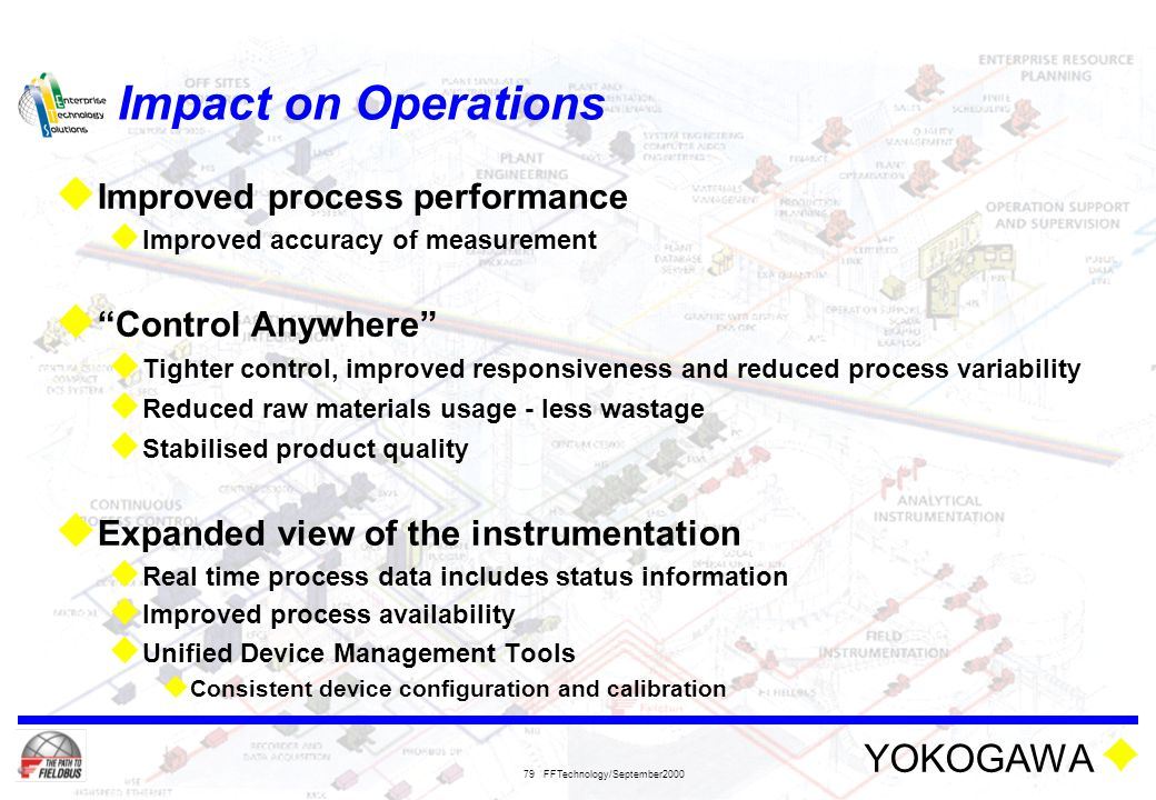 Impact on Operations Improved process performance Control Anywhere