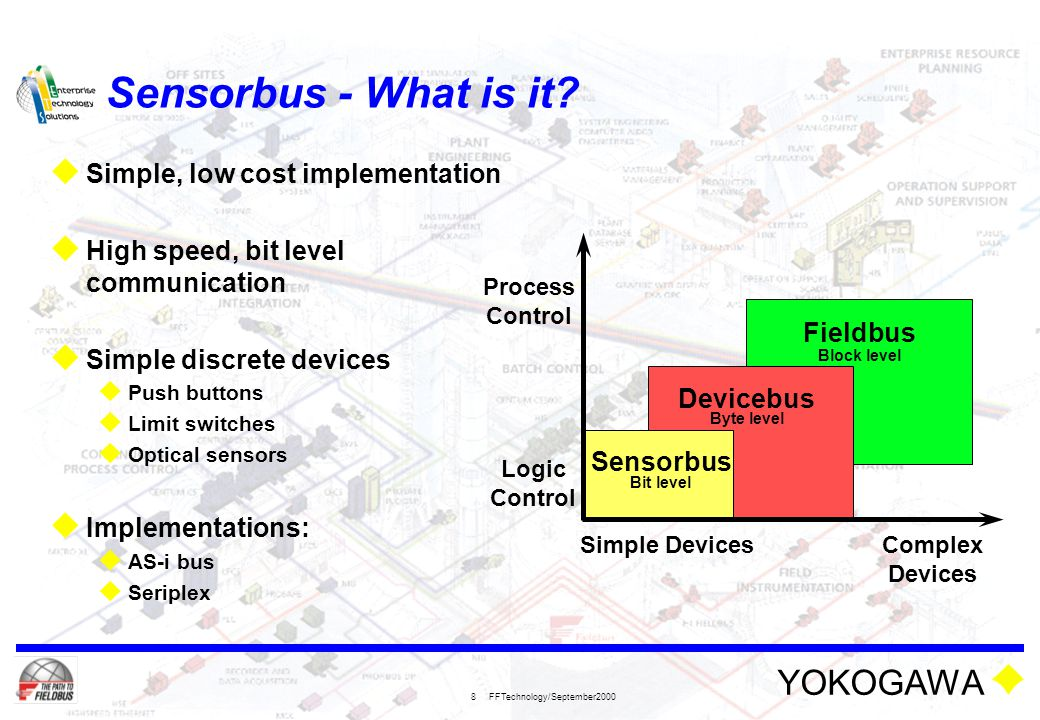 Sensorbus - What is it Simple, low cost implementation