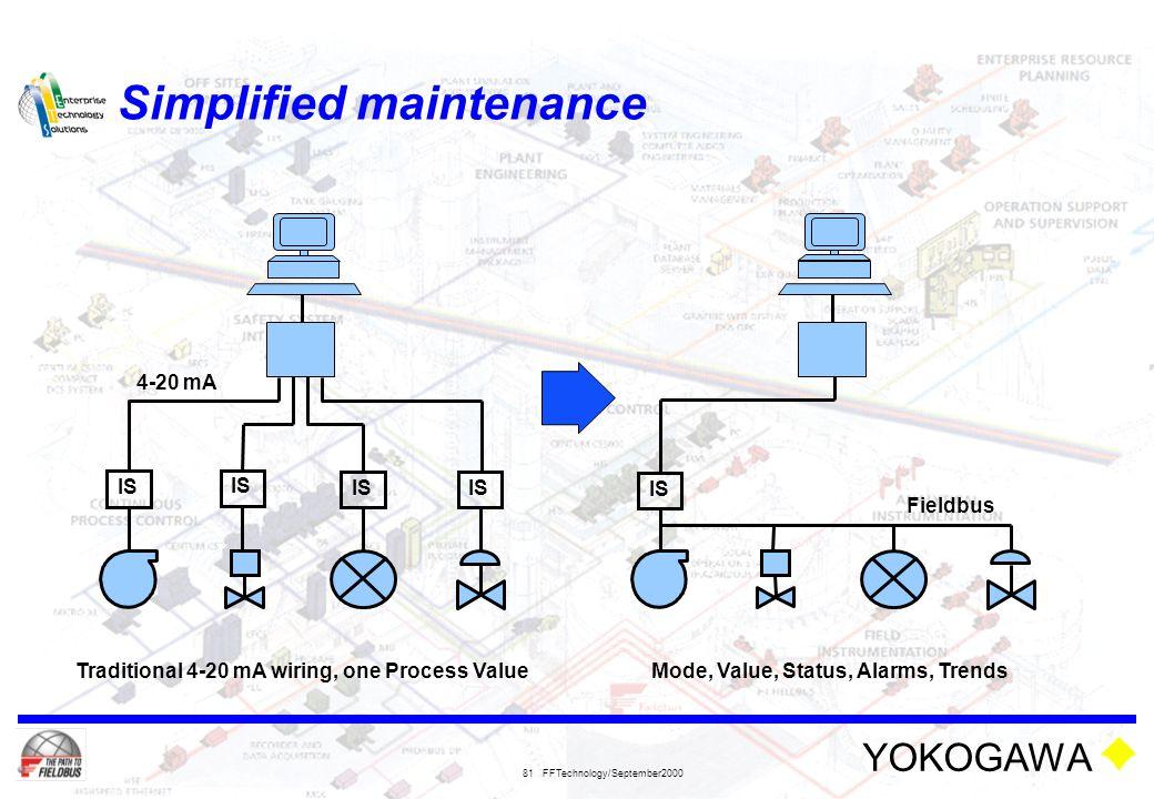 Simplified maintenance