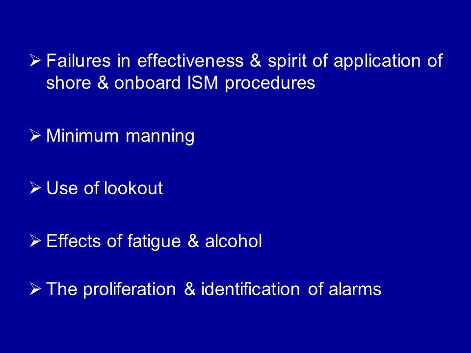 Failures in effectiveness & spirit of application of shore & onboard ISM procedures