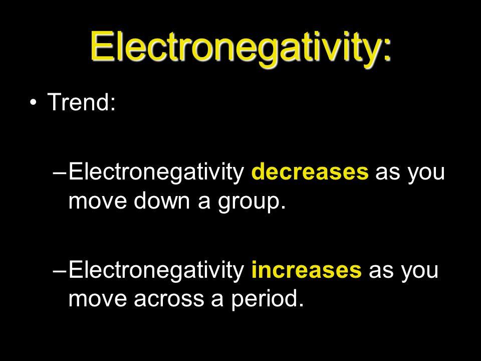 Electronegativity: Trend:
