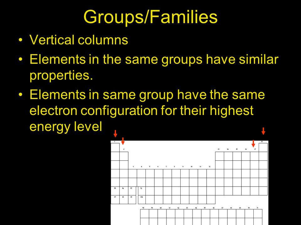 Groups/Families Vertical columns