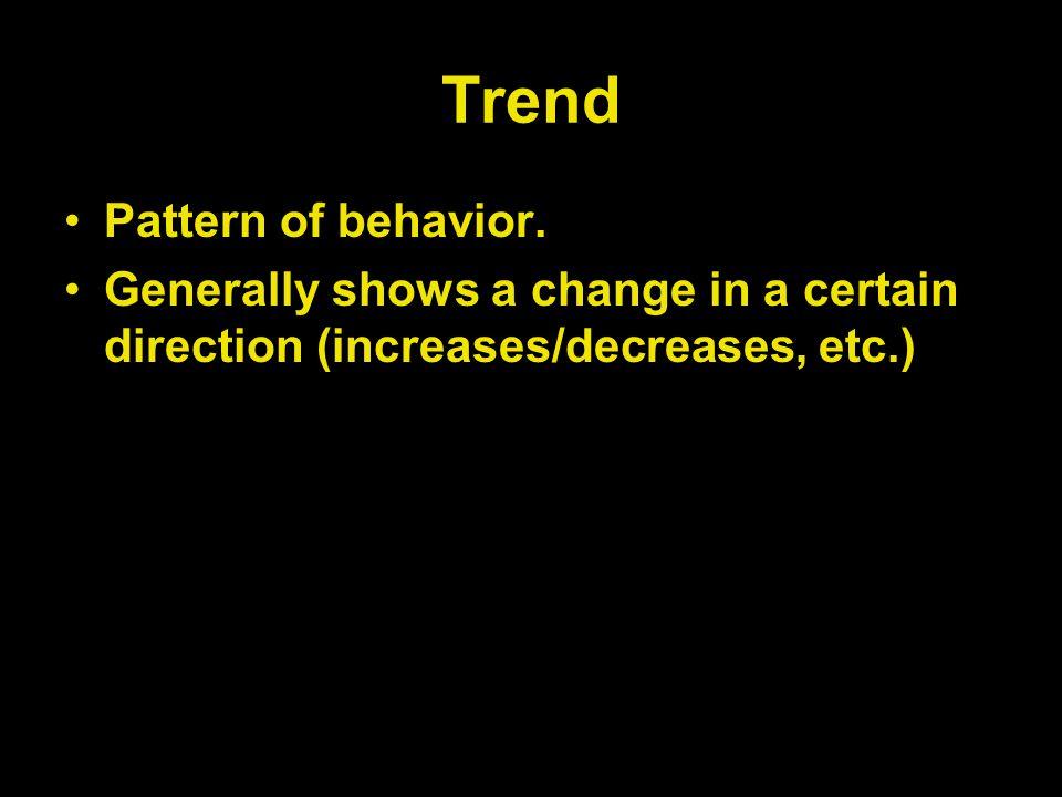 Trend Pattern of behavior.