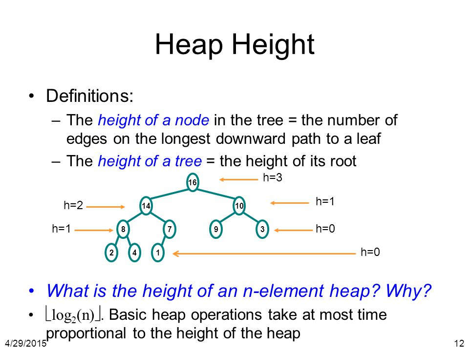 Heap Height Definitions: What is the height of an n-element heap Why