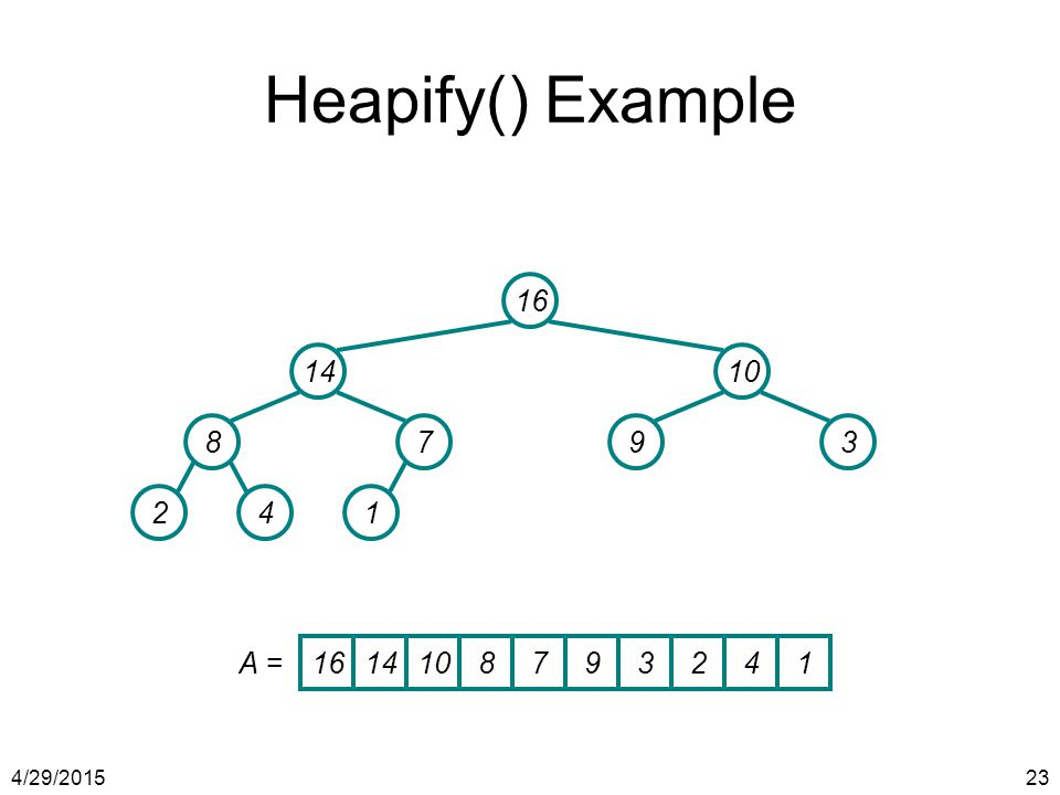 Heapify() Example 16 14 10 8 7 9 3 2 4 1 A = 16 14 10 8 7 9 3 2 4 1 4/13/2017