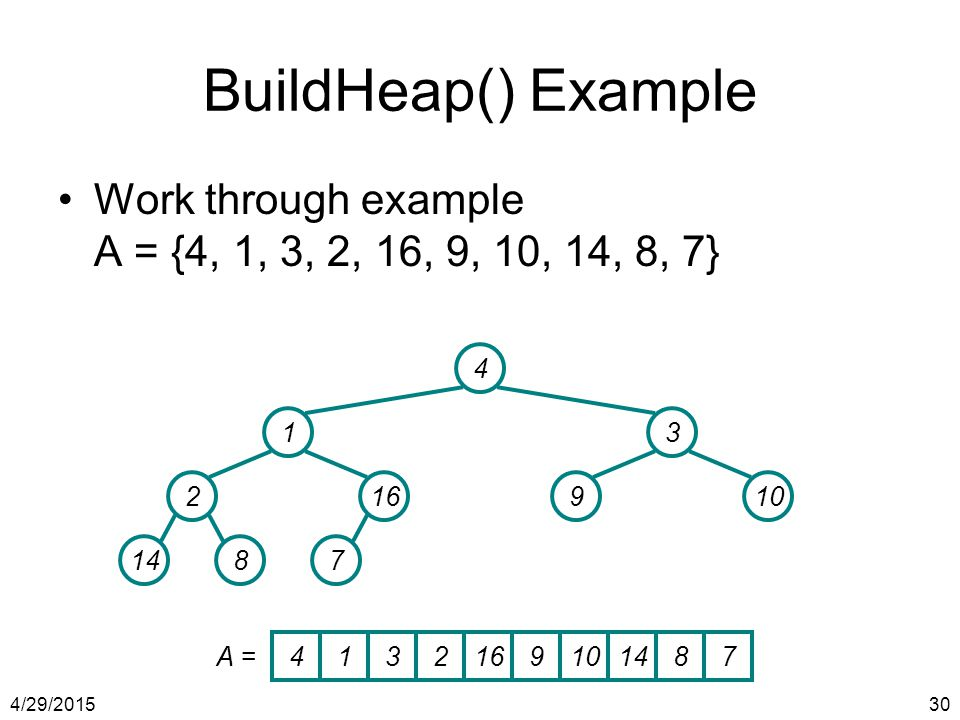 BuildHeap() Example Work through example A = {4, 1, 3, 2, 16, 9, 10, 14, 8, 7} 4. 1. 3. 2. 16.
