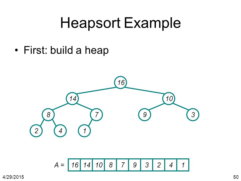 Heapsort Example First: build a heap 16 14 10 8 7 9 3 2 4 1 A = 16 14