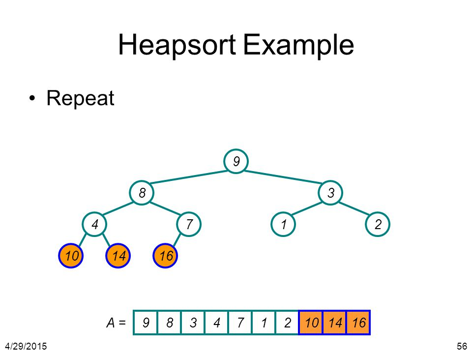 Heapsort Example Repeat 9 8 3 4 7 1 2 10 14 16 A = 9 8 3 4 7 1 2 10 14