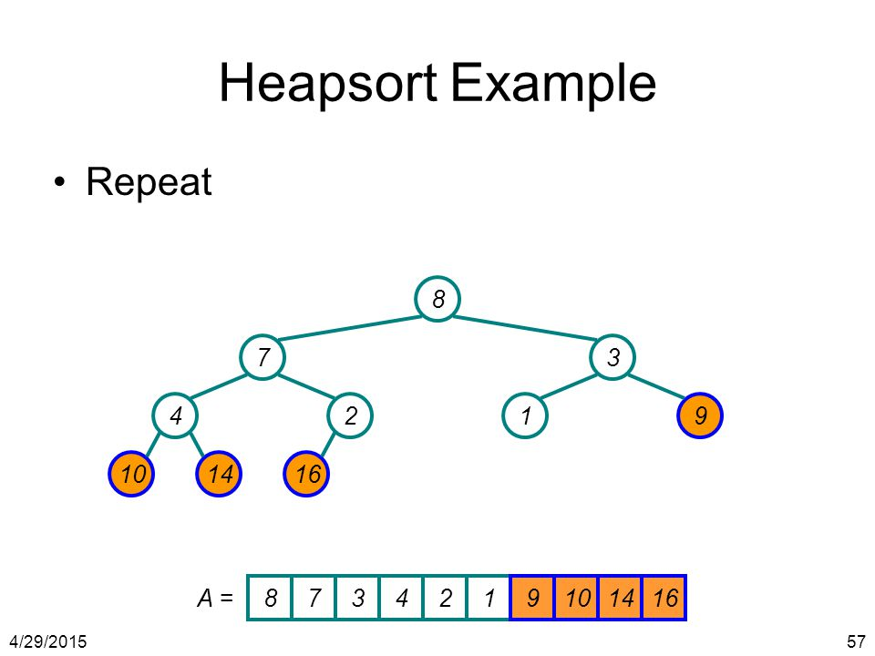 Heapsort Example Repeat 8 7 3 4 2 1 9 10 14 16 A = 8 7 3 4 2 1 9 10 14