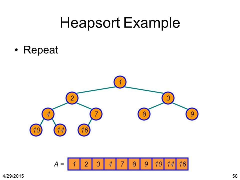 Heapsort Example Repeat 1 2 3 4 7 8 9 10 14 16 A = 1 2 3 4 7 8 9 10 14