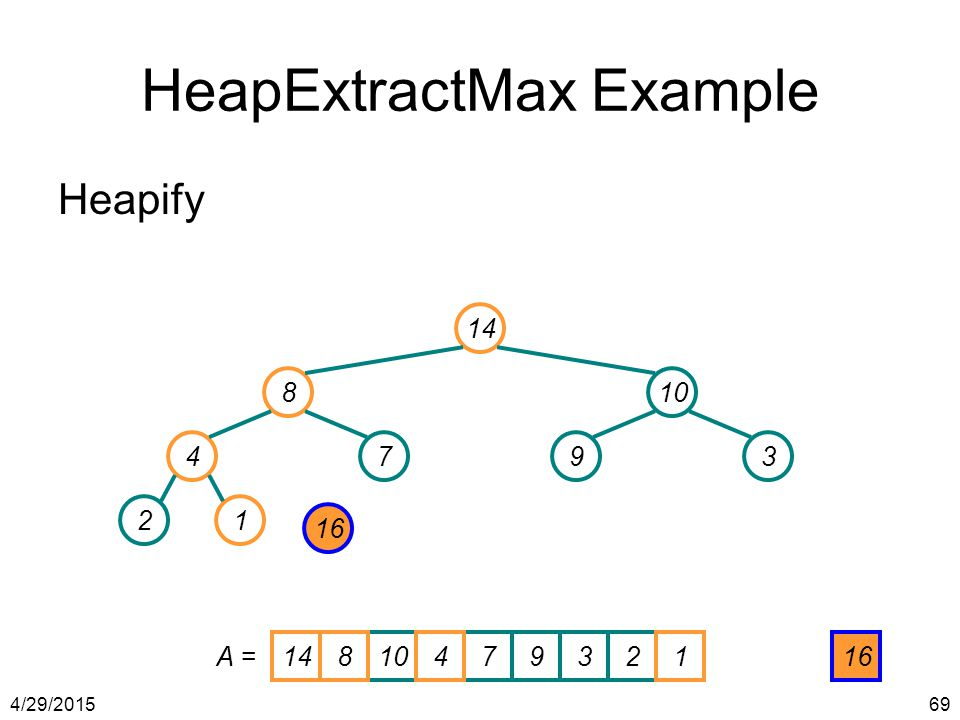 HeapExtractMax Example