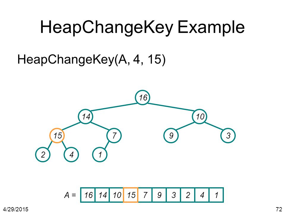 HeapChangeKey Example
