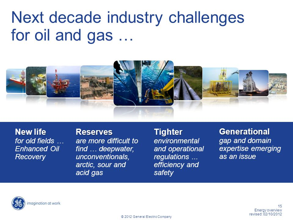 Next decade industry challenges for oil and gas …