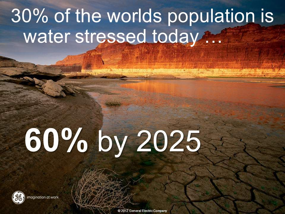 30% of the worlds population is water stressed today …