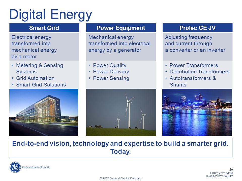 Ge Energy Ppt Download