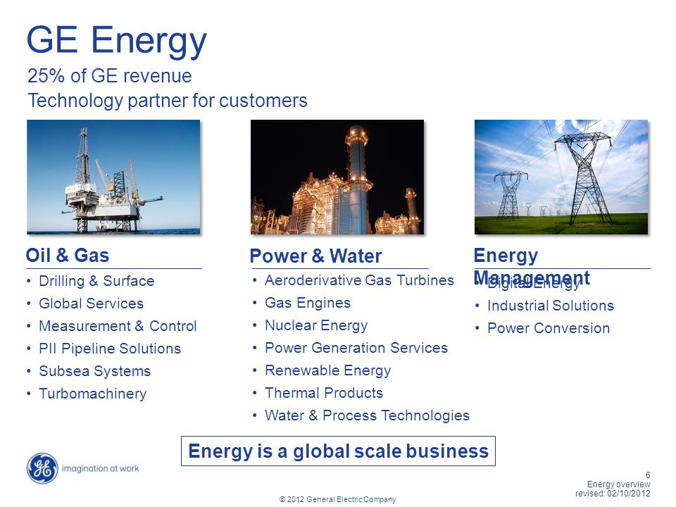 Energy is a global scale business