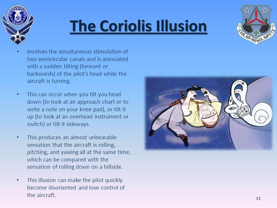 The Coriolis Illusion