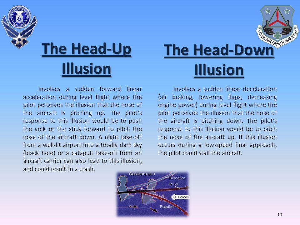 The Head-Down Illusion