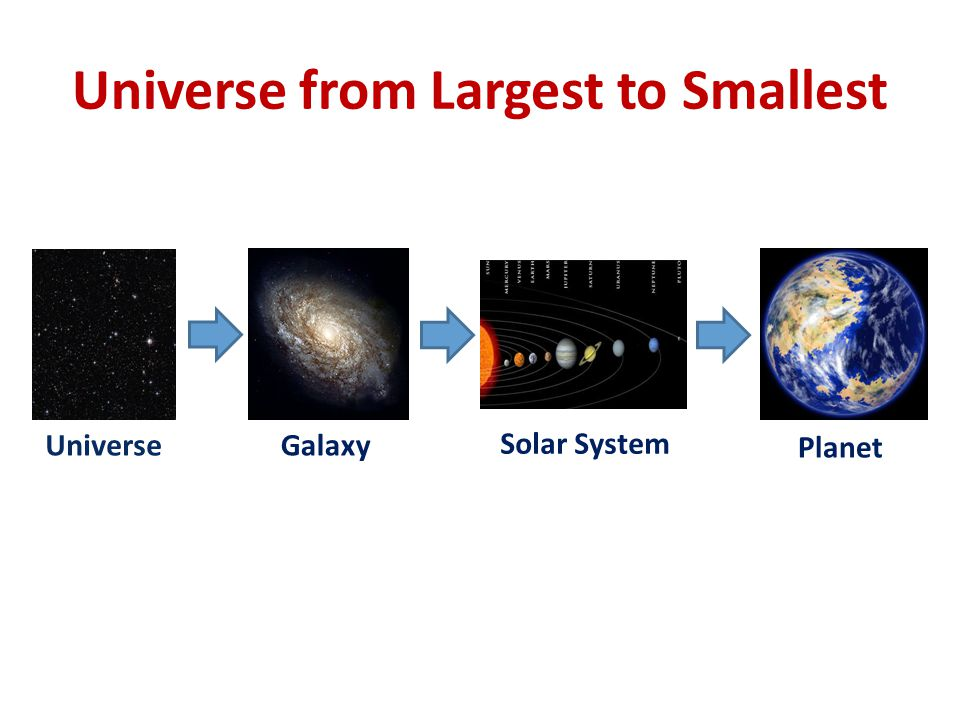Universe from Largest to Smallest