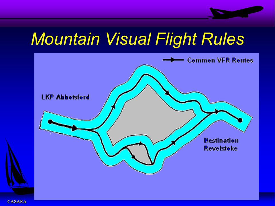 Mountain Visual Flight Rules
