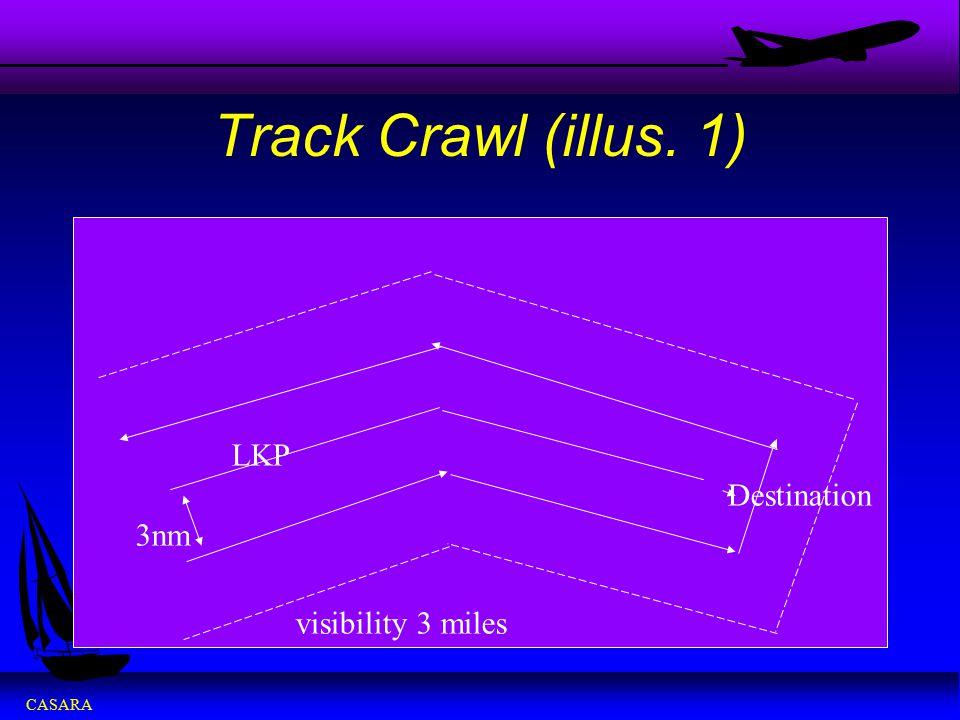 Track Crawl (illus. 1) LKP Destination 3nm visibility 3 miles