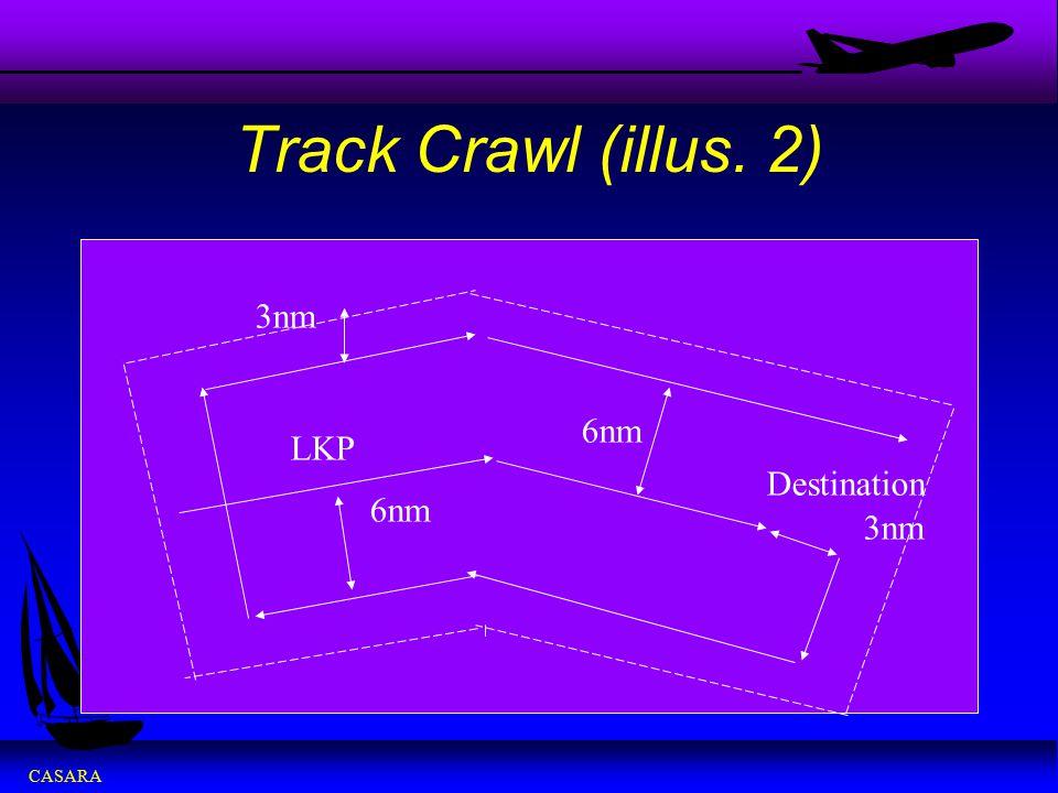 Track Crawl (illus. 2) 3nm 6nm LKP Destination 6nm 3nm