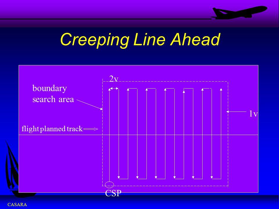 Creeping Line Ahead 2v boundary search area 1v CSP
